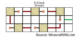 Minecraft Standard Clock on Minecraft Piston Diagram